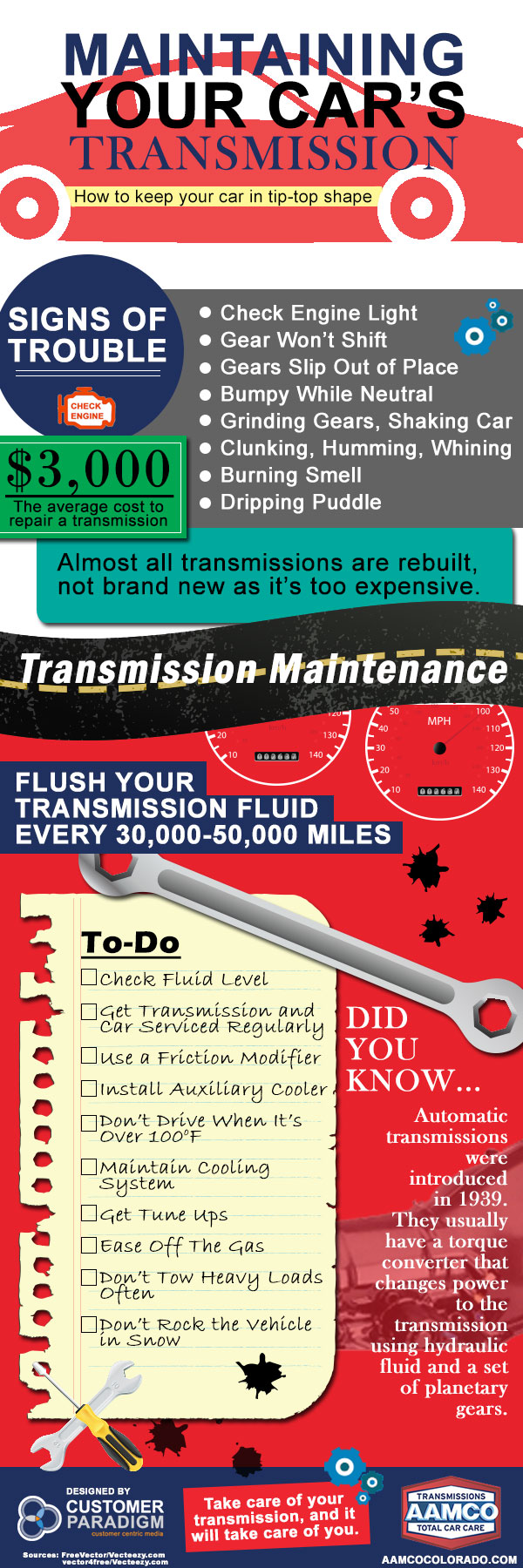 Maintaining Your Car's Transmission Infographic - AAMCO Colorado