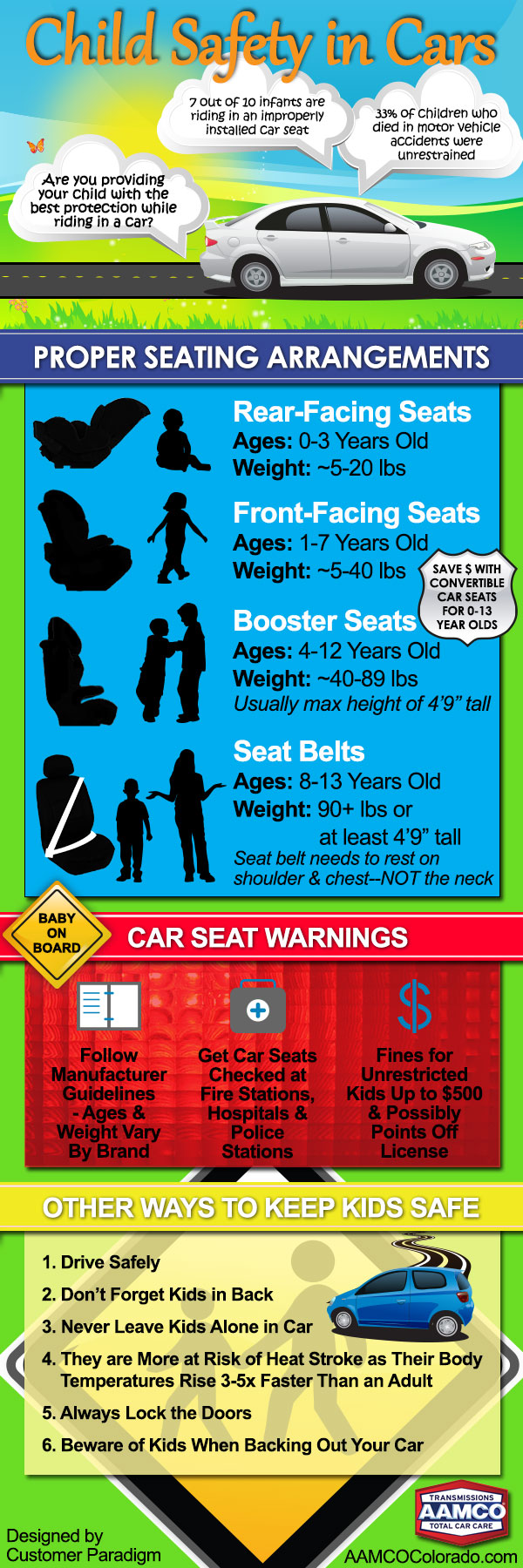 Child Safety in Cars Infographic - AAMCO Colorado