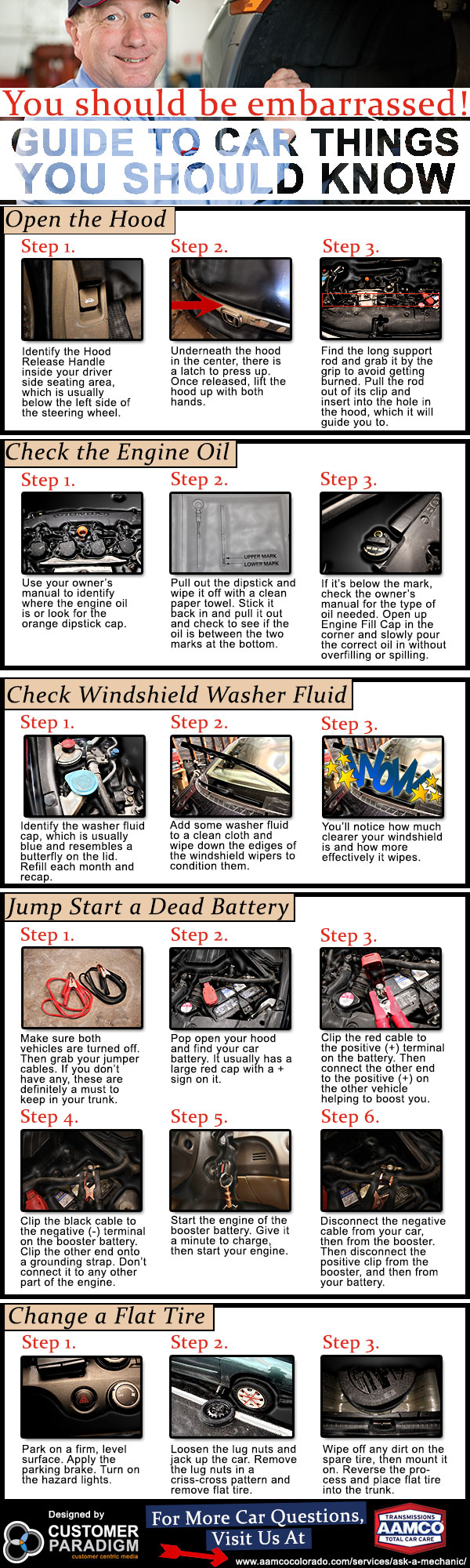 Guide to Car Things You Should Know Infographic - AAMCO Colorado - Transmission Repair