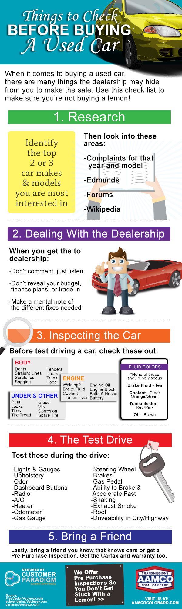 Things to Check Before Buying a Used Car Infographic - Transmission Service - AAMCO Colorado