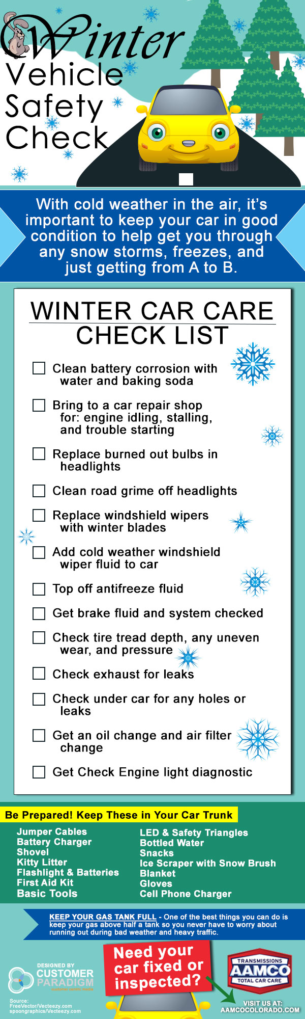 Winter Safety Checklist Infographic Aamco Colorado