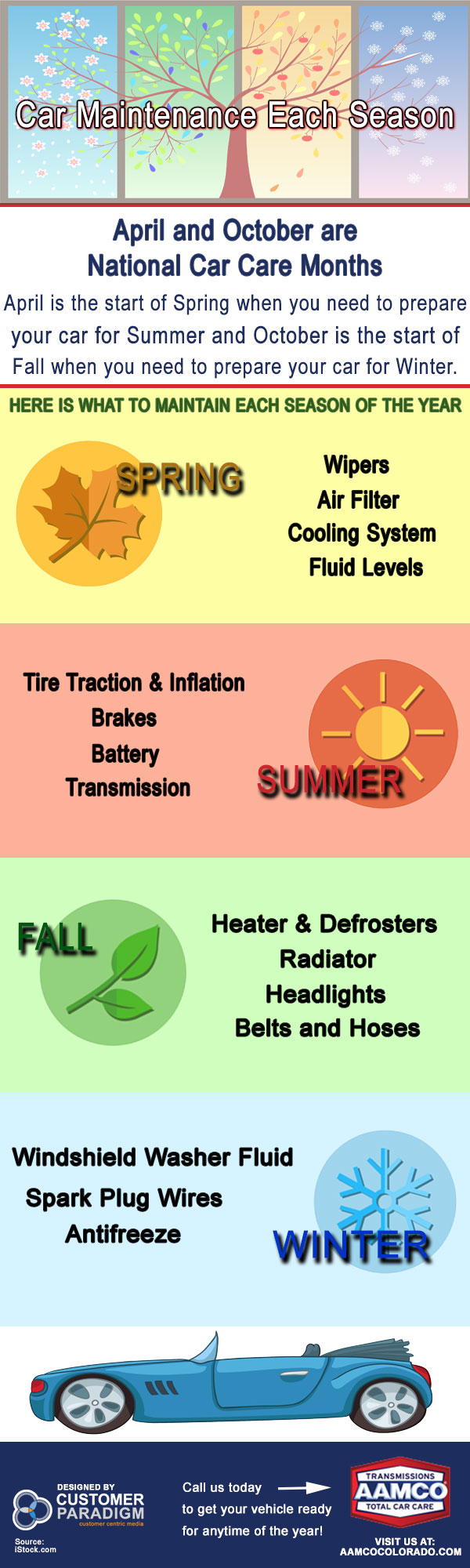 Maintain your vehicle for every season