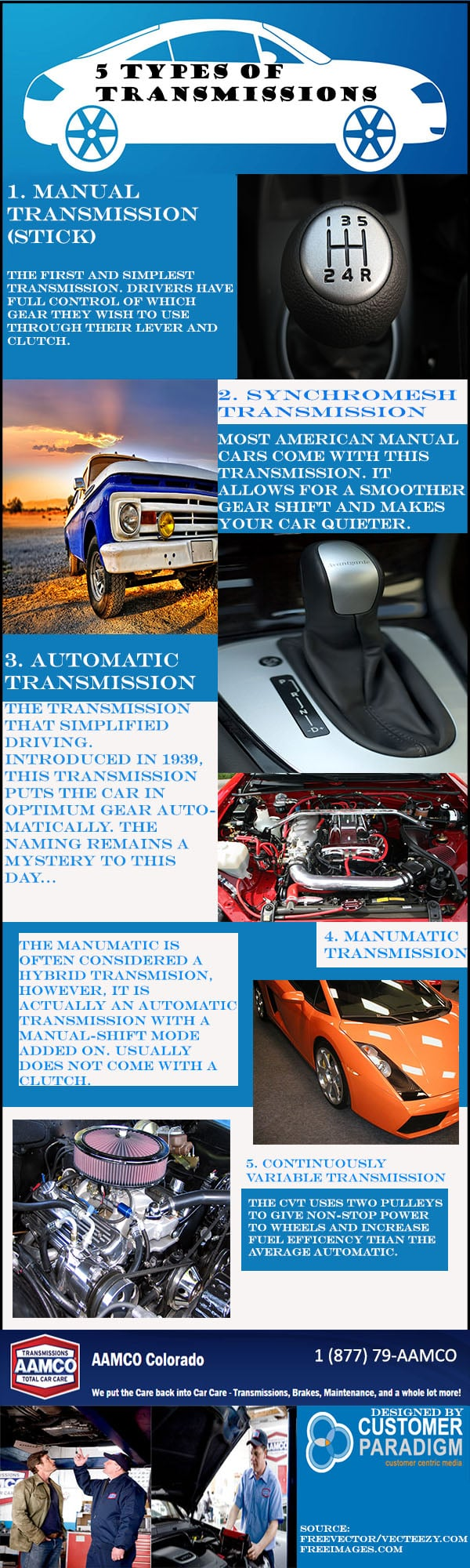 5 Types Of Transmissions