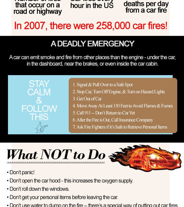 What to Do In Case of a Car Fire