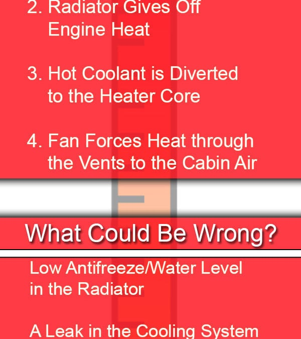 Is Your Car Heater Not Working?