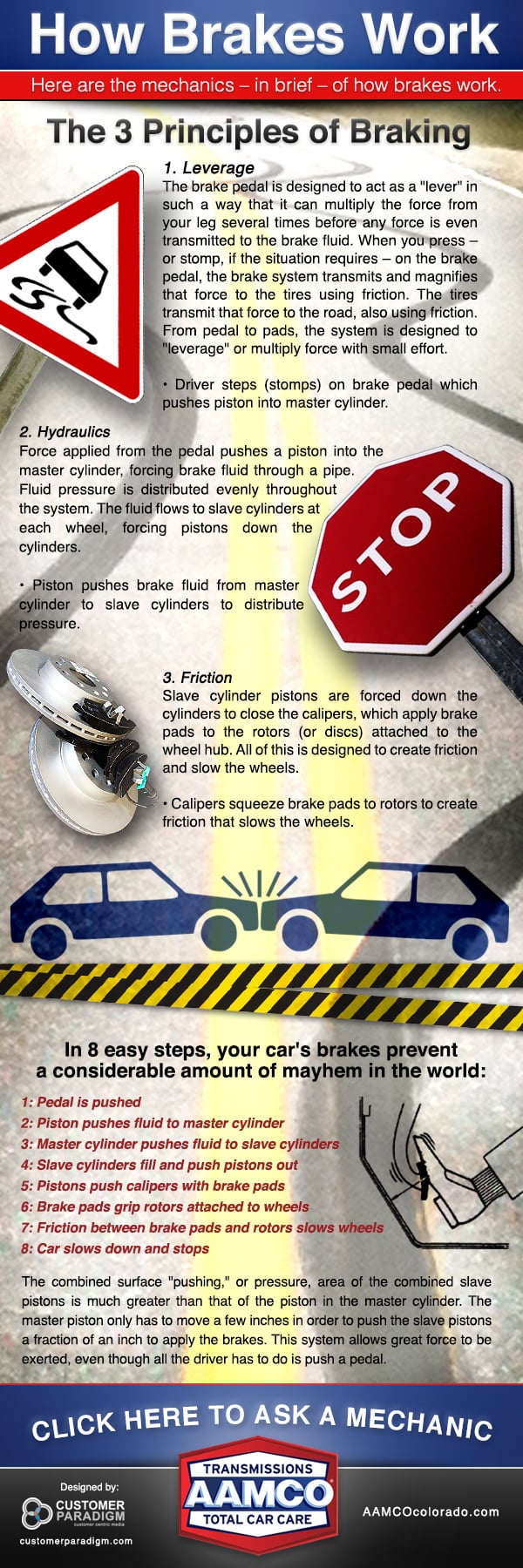 Infographic - How Brakes Work