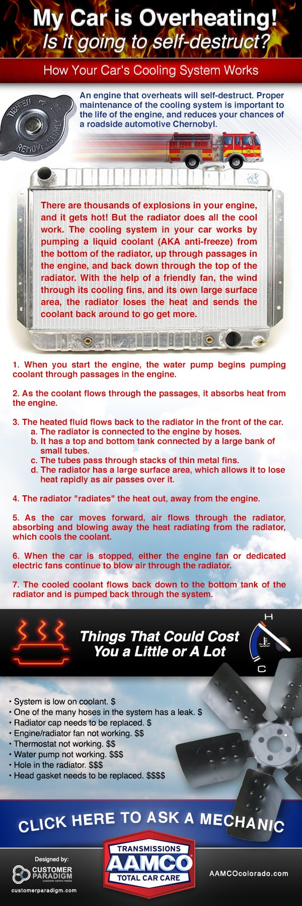 Infographic on engine overheating and how a car's cooling system works.