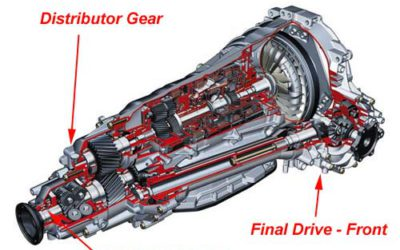 Reasons Your Transmission is Slipping | AAMCO Colorado
