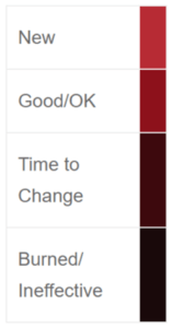 image of transmission fluid color chart