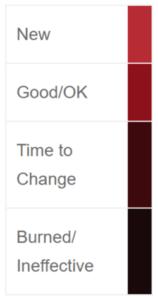 image of transmission fluid color chart