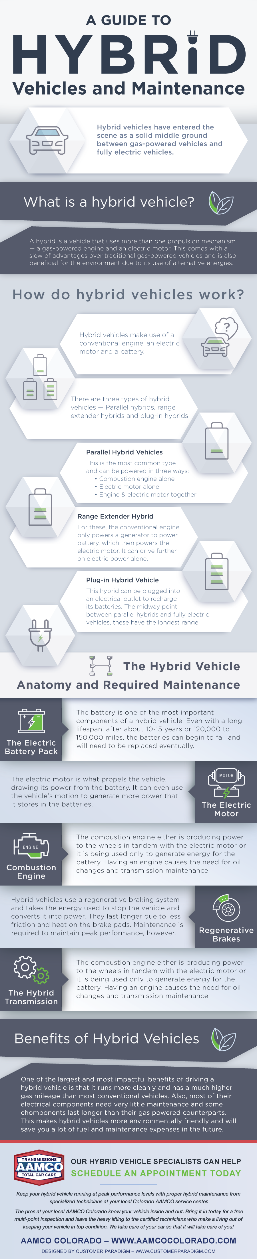 Infographic illustrating the types of engine oil and the codes - We recommend 5W30 for all year engine oil.